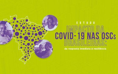 O impacto da COVID-19 sobre as Organizações Brasileiras